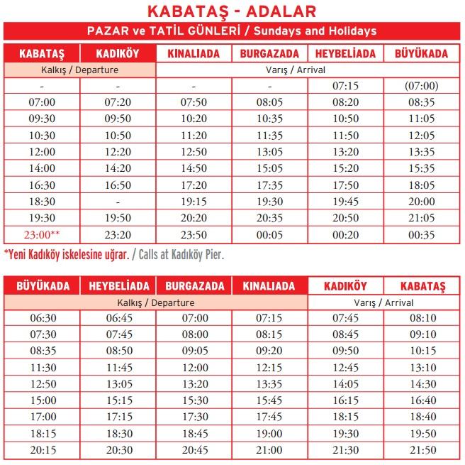 Kabatas-Adalar-2013-2014-Hafta Sonu