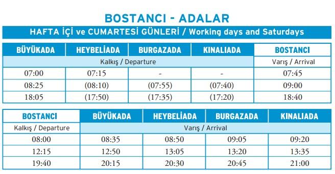 Bostancı-Adalar-2013-2014